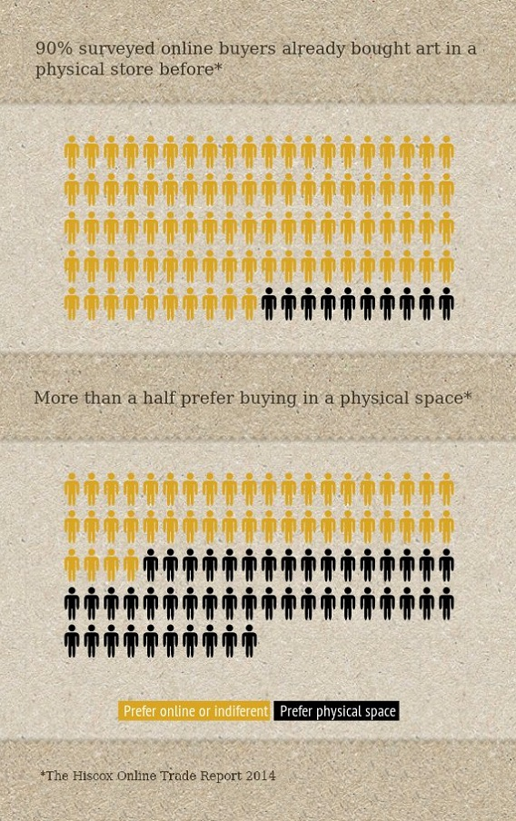Online vs physical stores_568_904